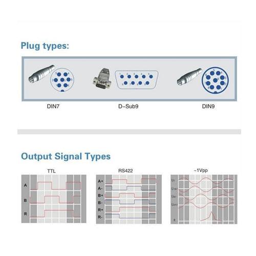 tín hiệu thước quang sinpo