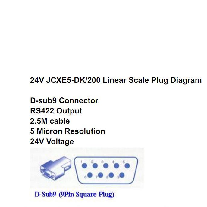 chân cắm thước quang cho bộ điều khiển PLC