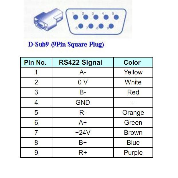 tín hiệu thước quang cho bộ điều khiển PLC