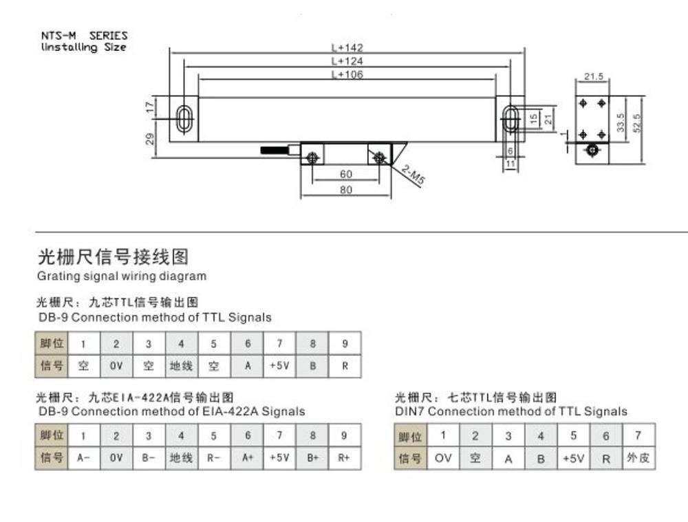 Sơ đồ tín hiệu thước quang AS-M5 ADO